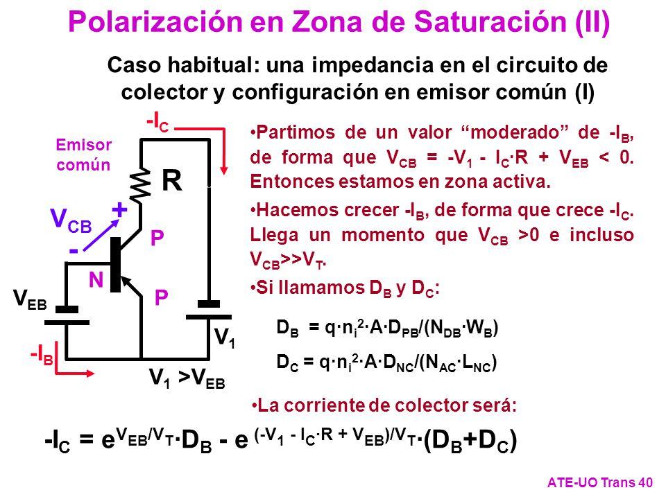 Polarización en Zona de Saturación (II) ATE-UO Trans 40 -I B -I C + - V CB P P N V EB Emisor común R V1V1 Caso habitual: una impedancia en el circuito