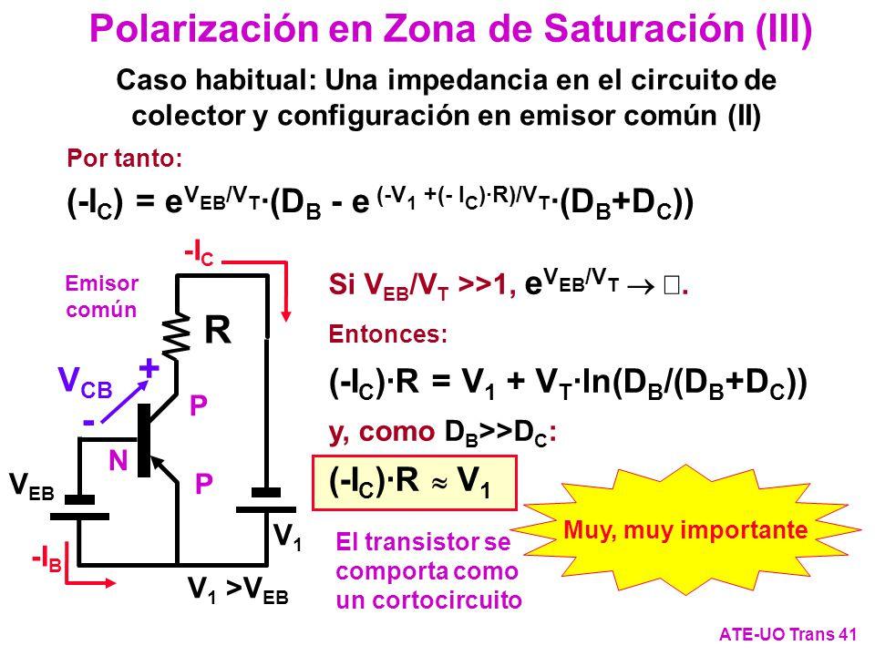 Muy, muy importante Polarización en Zona de Saturación (III) ATE-UO Trans 41 Caso habitual: Una impedancia en el circuito de colector y configuración