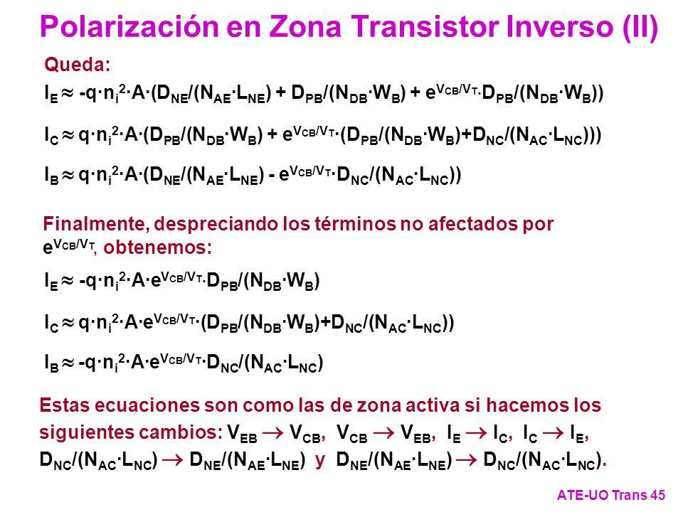 Polarización en Zona Transistor Inverso (II) ATE-UO Trans 45 I E -q·n i 2 ·A·(D NE /(N AE ·L NE ) + D PB /(N DB ·W B ) + e V CB /V T · D PB /(N DB ·W