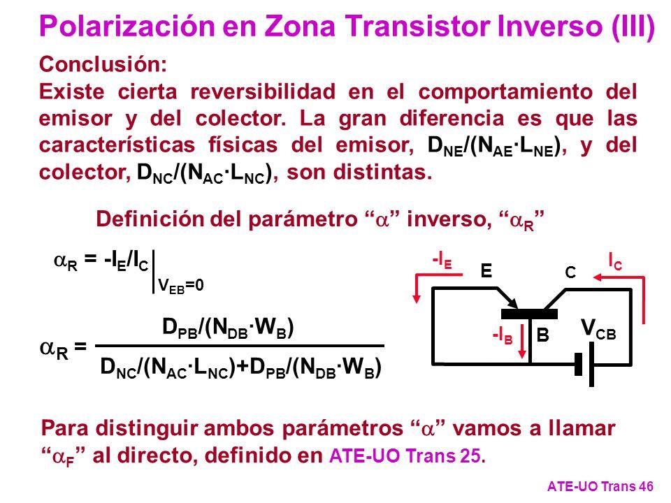 Polarización en Zona Transistor Inverso (III) ATE-UO Trans 46 Conclusión: Existe cierta reversibilidad en el comportamiento del emisor y del colector.