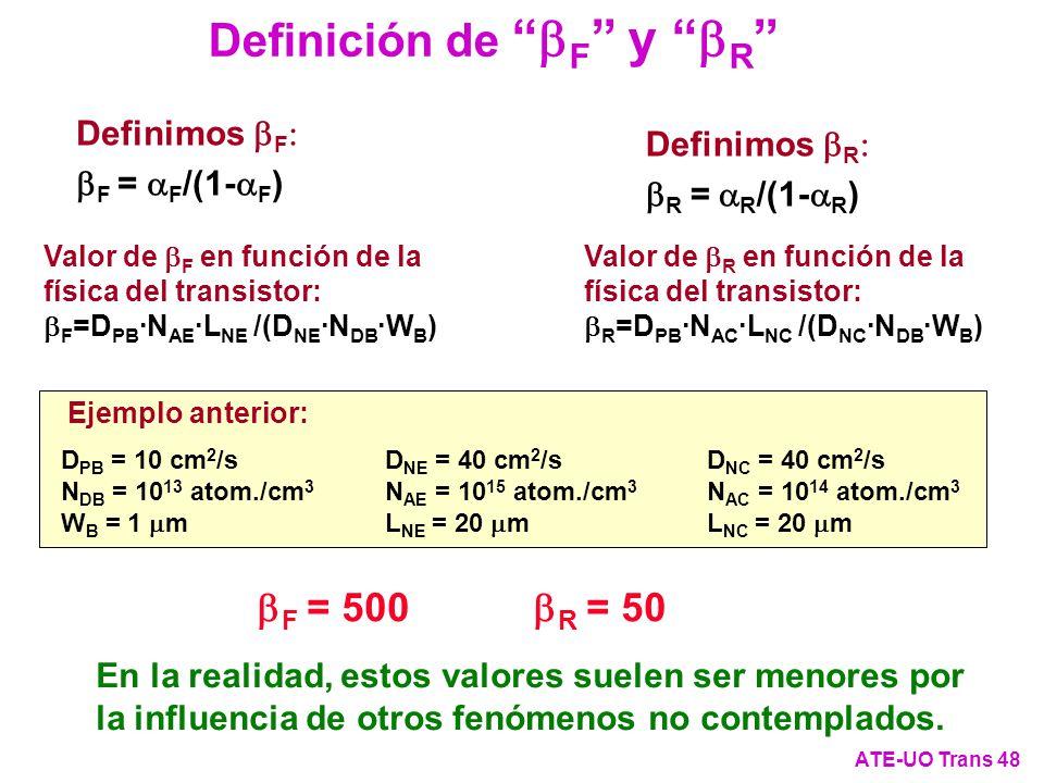 Definición de F y R ATE-UO Trans 48 D PB = 10 cm 2 /s N DB = 10 13 atom./cm 3 W B = 1 m D NE = 40 cm 2 /s N AE = 10 15 atom./cm 3 L NE = 20 m Ejemplo