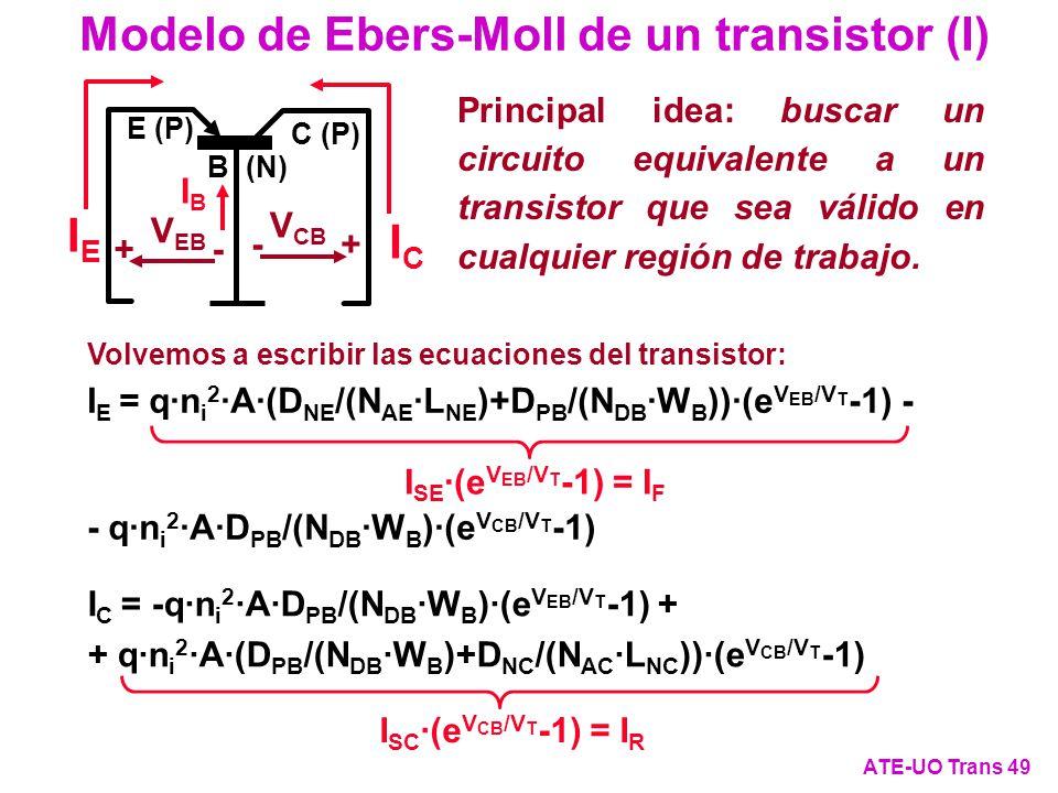 Volvemos a escribir las ecuaciones del transistor: I E = q·n i 2 ·A·(D NE /(N AE ·L NE )+D PB /(N DB ·W B ))·(e V EB /V T -1) - - q·n i 2 ·A·D PB /(N