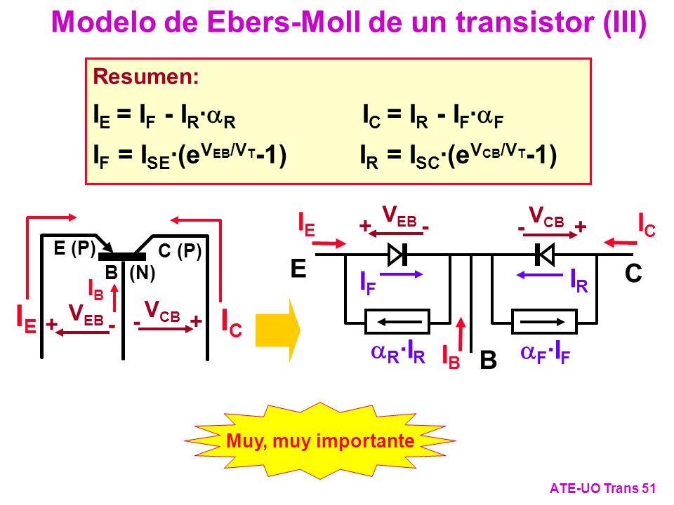 Modelo de Ebers-Moll de un transistor (III) ATE-UO Trans 51 Resumen: I E = I F - I R · R I C = I R - I F · F I F = I SE ·(e V EB /V T -1) I R = I SC ·