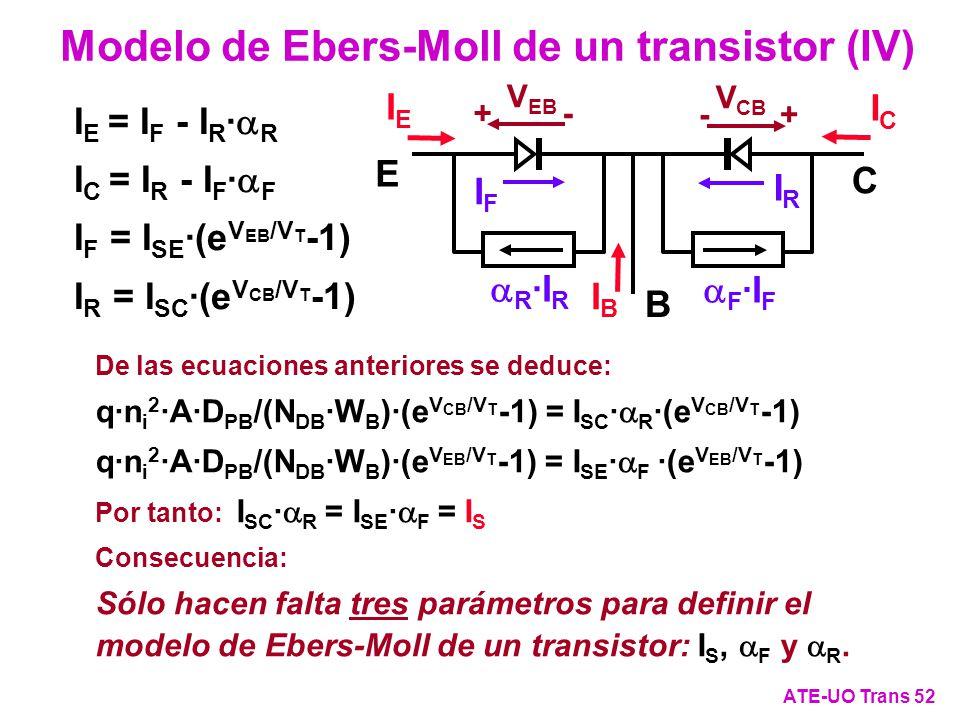 Modelo de Ebers-Moll de un transistor (IV) ATE-UO Trans 52 I E = I F - I R · R I C = I R - I F · F I F = I SE ·(e V EB /V T -1) I R = I SC ·(e V CB /V