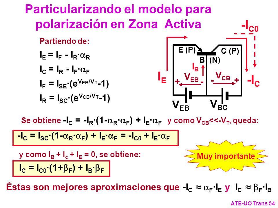 Particularizando el modelo para polarización en Zona Activa ATE-UO Trans 54 Partiendo de: I E = I F - I R · R I C = I R - I F · F I F = I SE ·(e V EB
