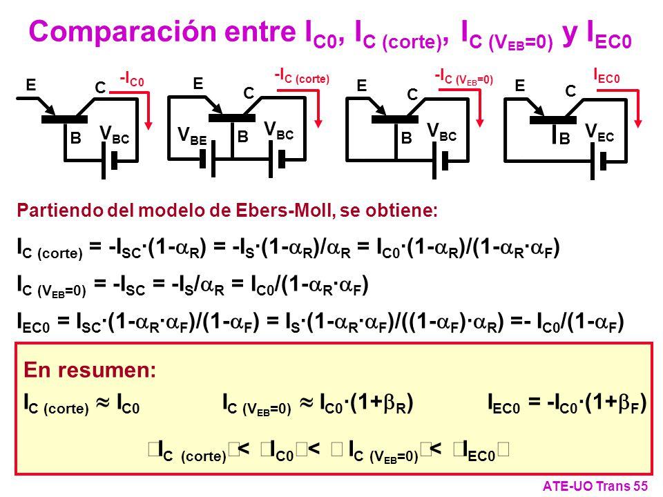 Partiendo del modelo de Ebers-Moll, se obtiene: I C (corte) = -I SC ·(1- R ) = -I S ·(1- R )/ R = I C0 ·(1- R )/(1- R · F ) I C (V EB =0) = -I SC = -I