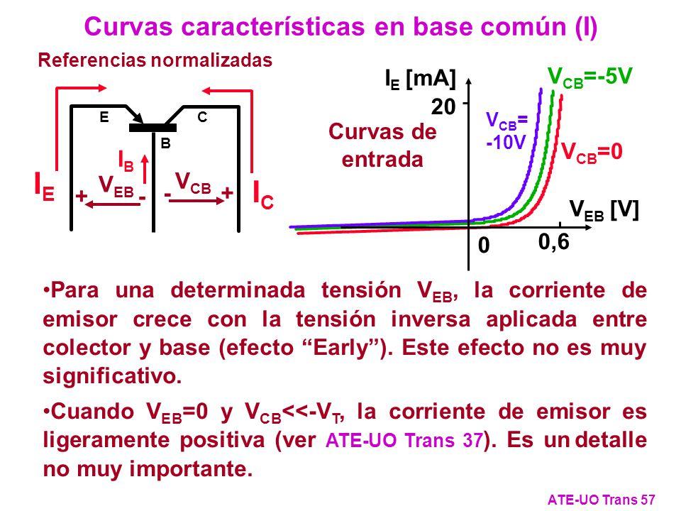 V CB =0 V CB =-5V V CB = -10V Referencias normalizadas IEIE IBIB ICIC C E B - + V CB + - V EB Para una determinada tensión V EB, la corriente de emiso