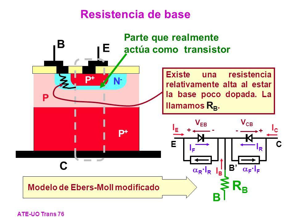 P+P+ P+P+ P N-N- E B C Resistencia de base ATE-UO Trans 76 Parte que realmente actúa como transistor Existe una resistencia relativamente alta al esta