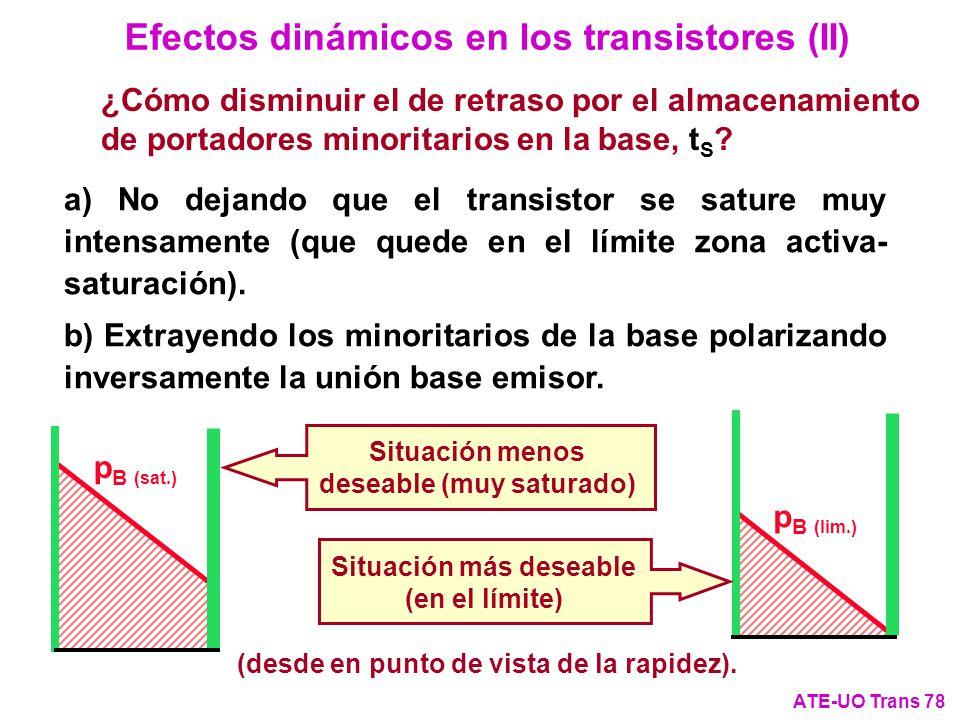 Efectos dinámicos en los transistores (II) ATE-UO Trans 78 ¿Cómo disminuir el de retraso por el almacenamiento de portadores minoritarios en la base,