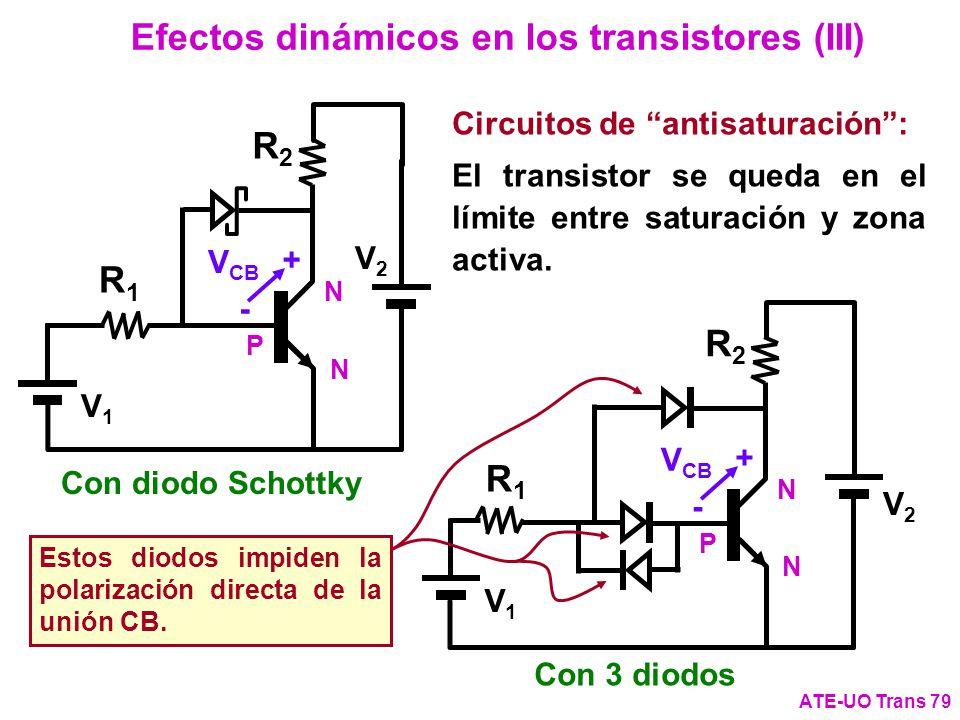 Efectos dinámicos en los transistores (III) ATE-UO Trans 79 Circuitos de antisaturación: El transistor se queda en el límite entre saturación y zona a