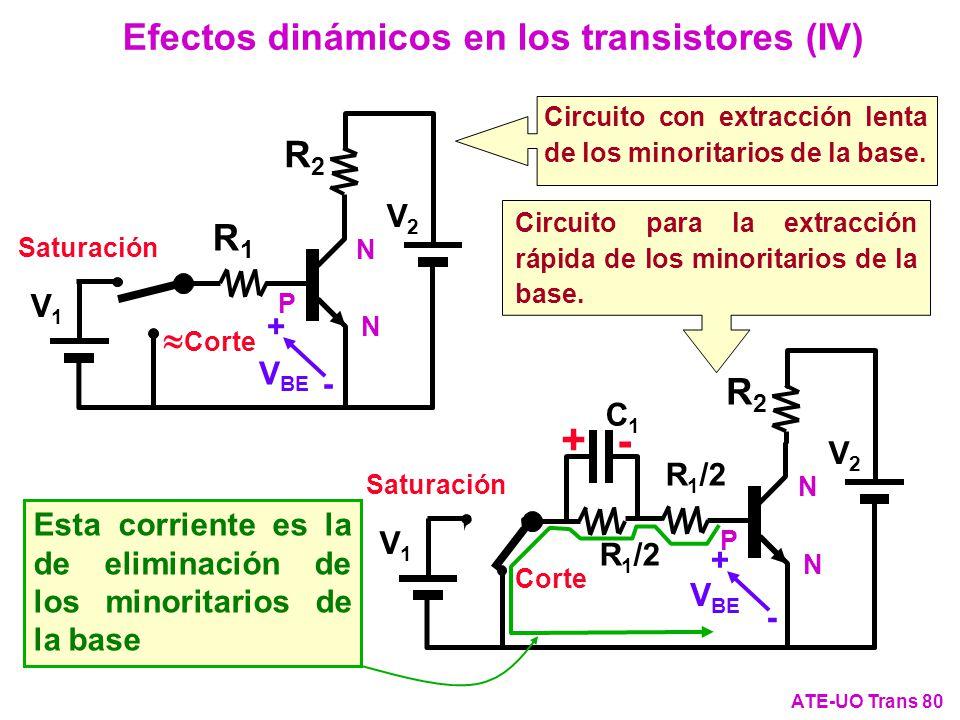 Efectos dinámicos en los transistores (IV) ATE-UO Trans 80 Circuito para la extracción rápida de los minoritarios de la base. Saturación N N P R2R2 V2