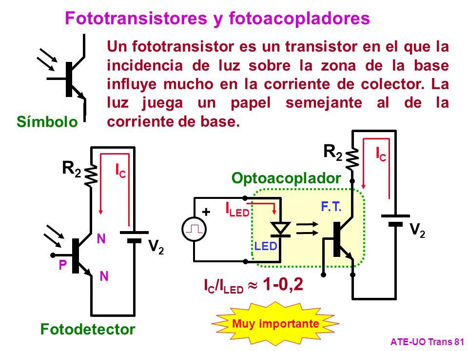 Optoacoplador Fototransistores y fotoacopladores ATE-UO Trans 81 Símbolo Un fototransistor es un transistor en el que la incidencia de luz sobre la zo