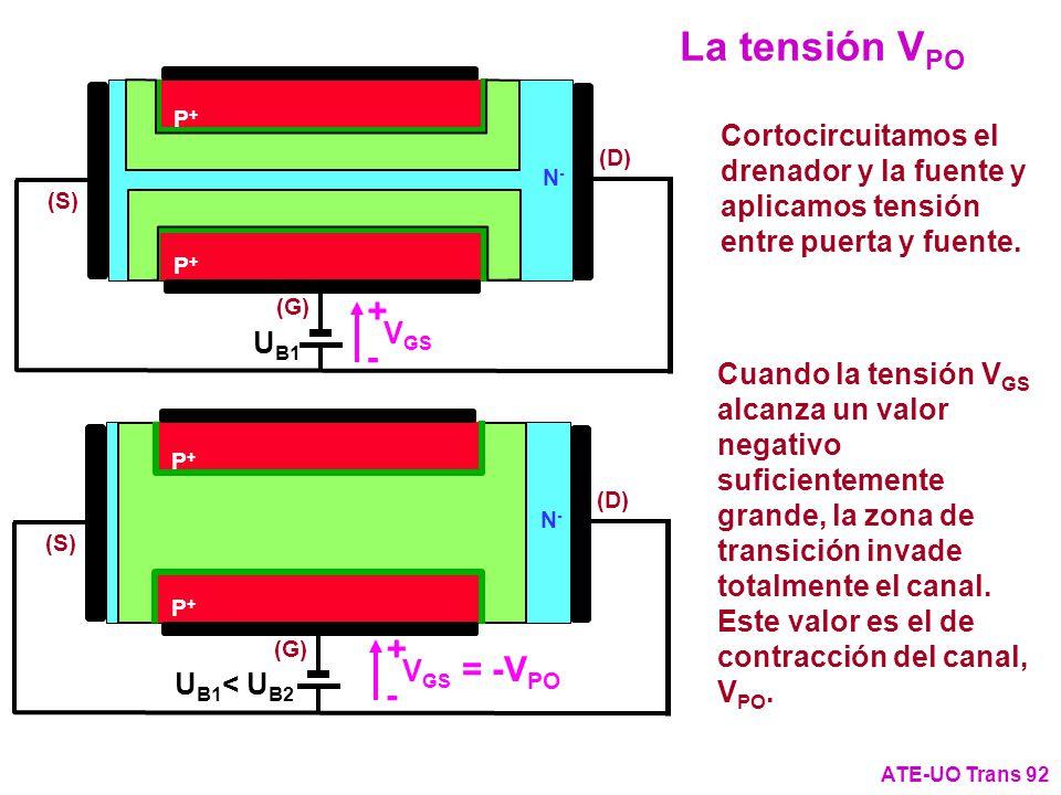 La tensión V PO ATE-UO Trans 92 Cortocircuitamos el drenador y la fuente y aplicamos tensión entre puerta y fuente. Cuando la tensión V GS alcanza un