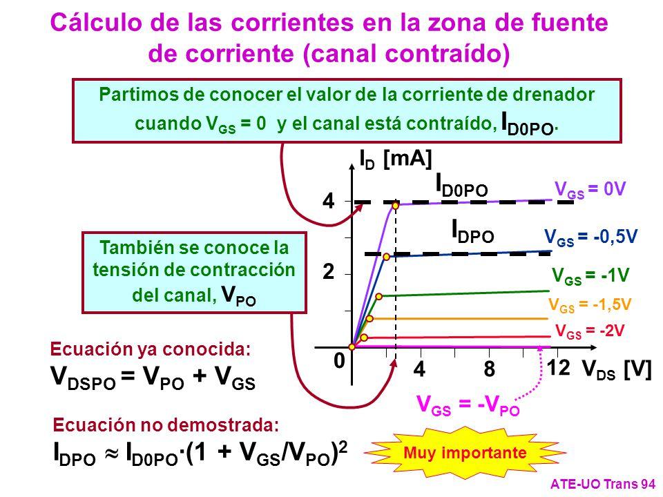 V DS [V] I D [mA] 4 2 8 4 12 0 V GS = -2V V GS = -1,5V V GS = -1V V GS = -0,5V V GS = 0V V GS = -V PO Cálculo de las corrientes en la zona de fuente d