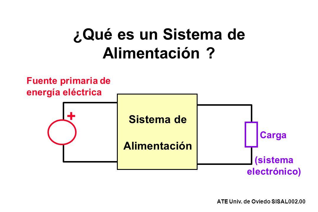 ¿Qué es un Sistema de Alimentación ? + Sistema de Alimentación Fuente primaria de energía eléctrica Carga (sistema electrónico) ATE Univ. de Oviedo SI