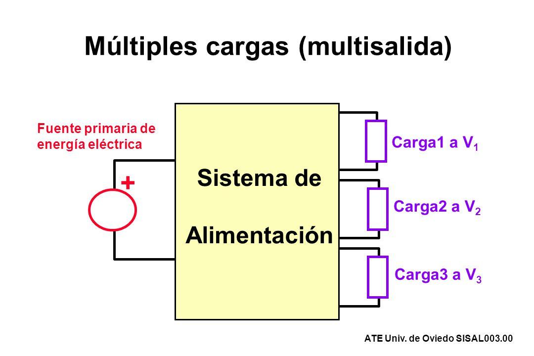 Múltiples cargas (multisalida) + Sistema de Alimentación Fuente primaria de energía eléctrica Carga1 a V 1 Carga2 a V 2 Carga3 a V 3 ATE Univ. de Ovie
