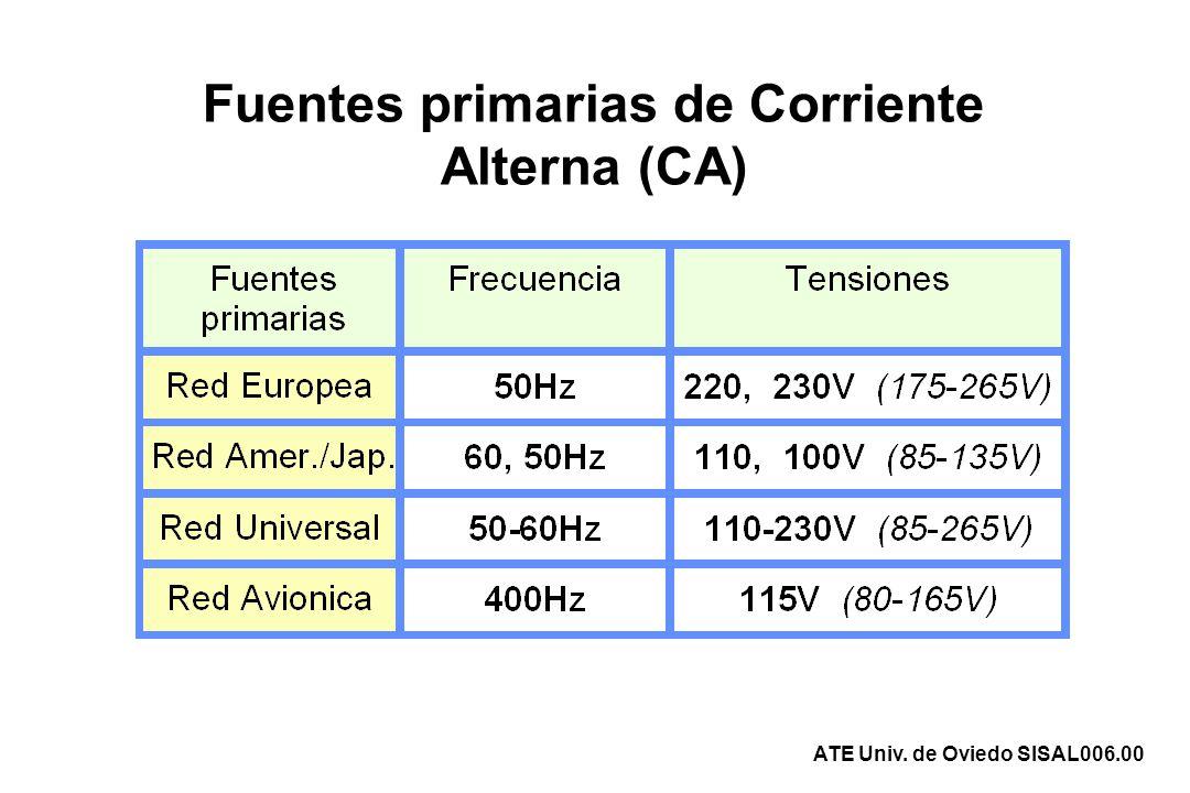 Fuentes primarias de Corriente Alterna (CA) ATE Univ. de Oviedo SISAL006.00