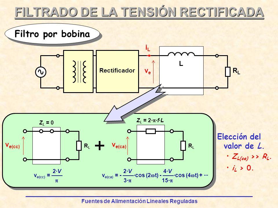 Fuentes de Alimentación Lineales Reguladas FILTRADO DE LA TENSIÓN RECTIFICADA Filtro por bobina Elección del valor de L.