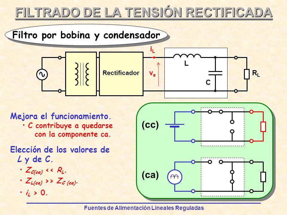 Fuentes de Alimentación Lineales Reguladas FILTRADO DE LA TENSIÓN RECTIFICADA Filtro por bobina y condensador Rectificador veve RLRL iLiL L C Mejora el funcionamiento.