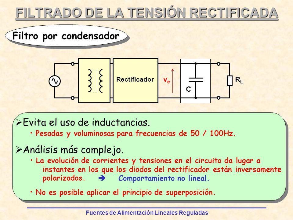 Fuentes de Alimentación Lineales Reguladas FILTRADO DE LA TENSIÓN RECTIFICADA Filtro por condensador Rectificador veve RLRL C Evita el uso de inductancias.