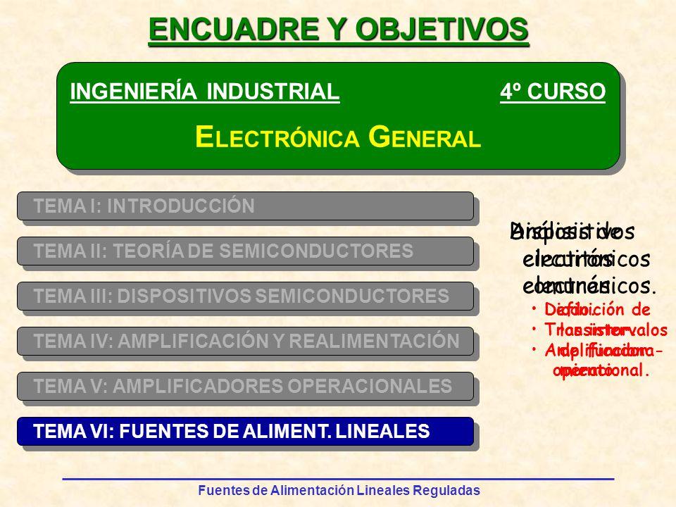 Fuentes de Alimentación Lineales Reguladas REGULACIÓN DE TENSIÓN Circuitos reguladores en cadena cerrada Reguladores ajustables de múltiples terminales.