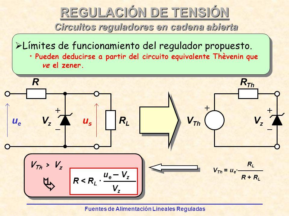 Fuentes de Alimentación Lineales Reguladas REGULACIÓN DE TENSIÓN Circuitos reguladores en cadena abierta R RLRL VzVz usus ueue R Th VzVz V Th Límites de funcionamiento del regulador propuesto.