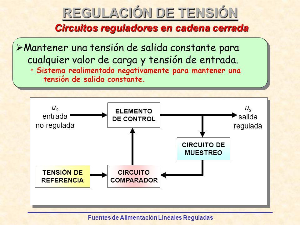 Fuentes de Alimentación Lineales Reguladas REGULACIÓN DE TENSIÓN Circuitos reguladores en cadena cerrada Mantener una tensión de salida constante para cualquier valor de carga y tensión de entrada.