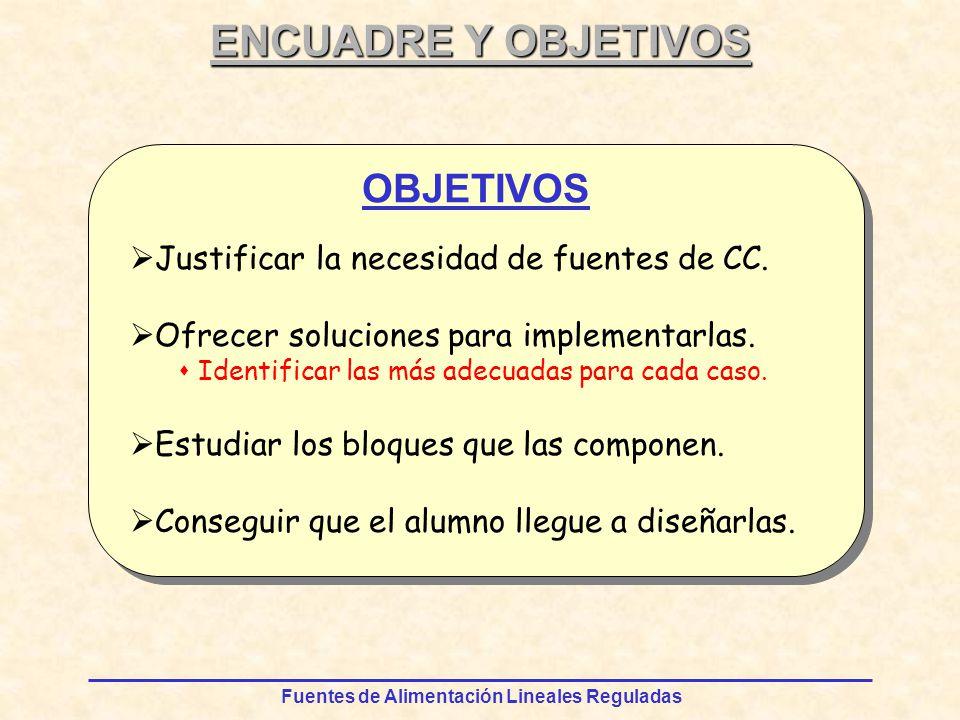 Fuentes de Alimentación Lineales Reguladas ÍNDICE 1.