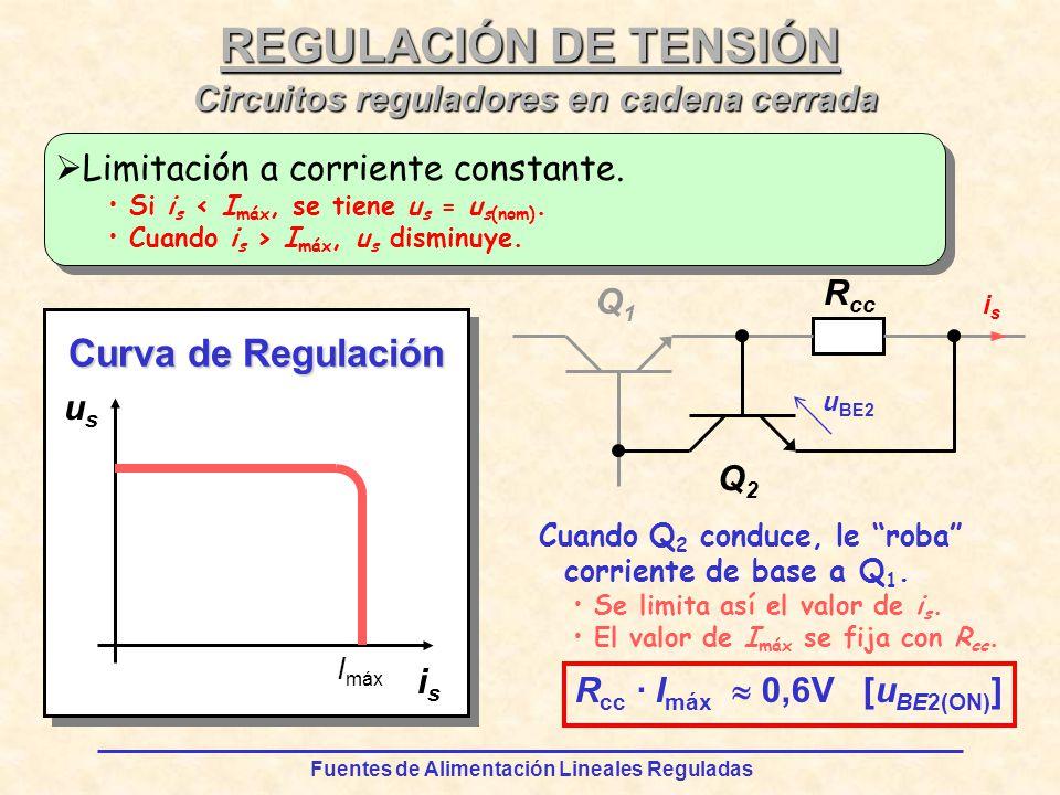 Fuentes de Alimentación Lineales Reguladas Curva de Regulación REGULACIÓN DE TENSIÓN Limitación a corriente constante.