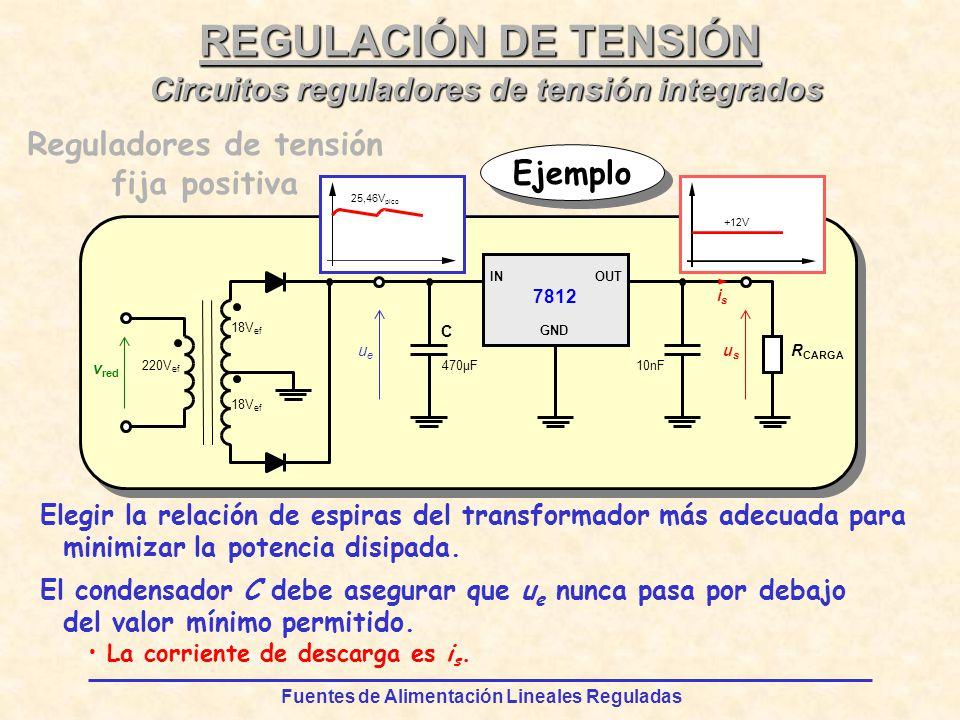 Fuentes de Alimentación Lineales Reguladas REGULACIÓN DE TENSIÓN v red 220V ef ueue usus R CARGA INOUT GND isis 470µF10nF 7812 18V ef C 25,46V pico +12V Ejemplo Elegir la relación de espiras del transformador más adecuada para minimizar la potencia disipada.