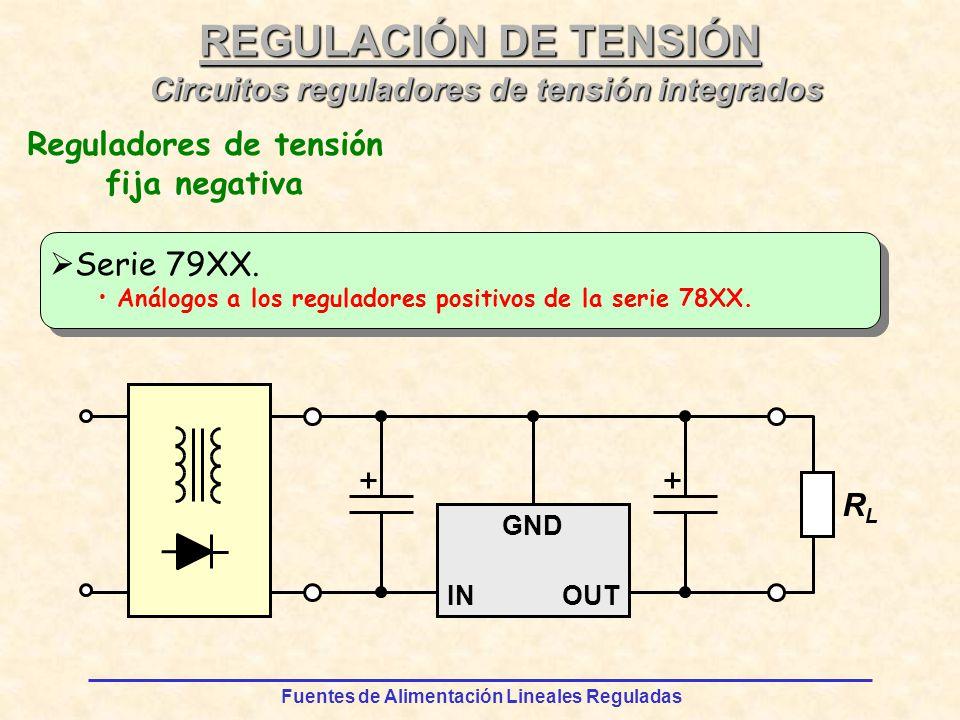 Fuentes de Alimentación Lineales Reguladas RLRL REGULACIÓN DE TENSIÓN Circuitos reguladores de tensión integrados Reguladores de tensión fija negativa Serie 79XX.
