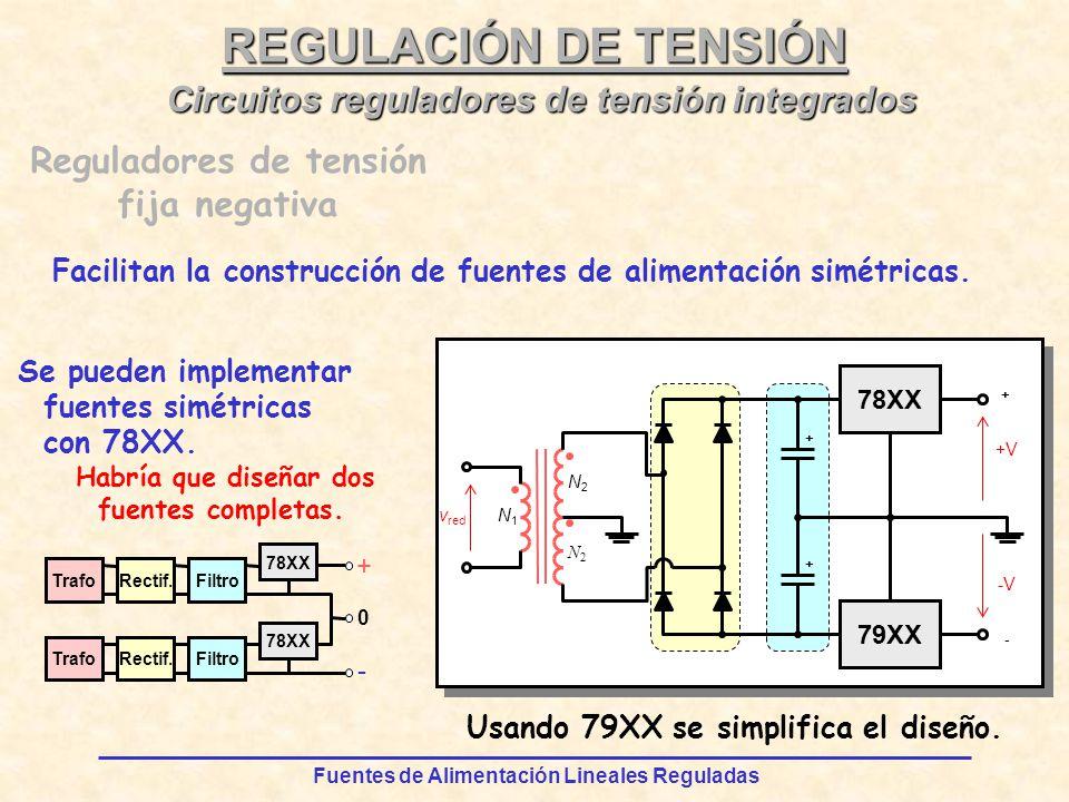 Fuentes de Alimentación Lineales Reguladas REGULACIÓN DE TENSIÓN TrafoRectif.Filtro 78XX TrafoRectif.Filtro 78XX 0 + - v red N1N1 N2N2 N2N2 + 78XX 79XX + +V + - -V Se pueden implementar fuentes simétricas con 78XX.