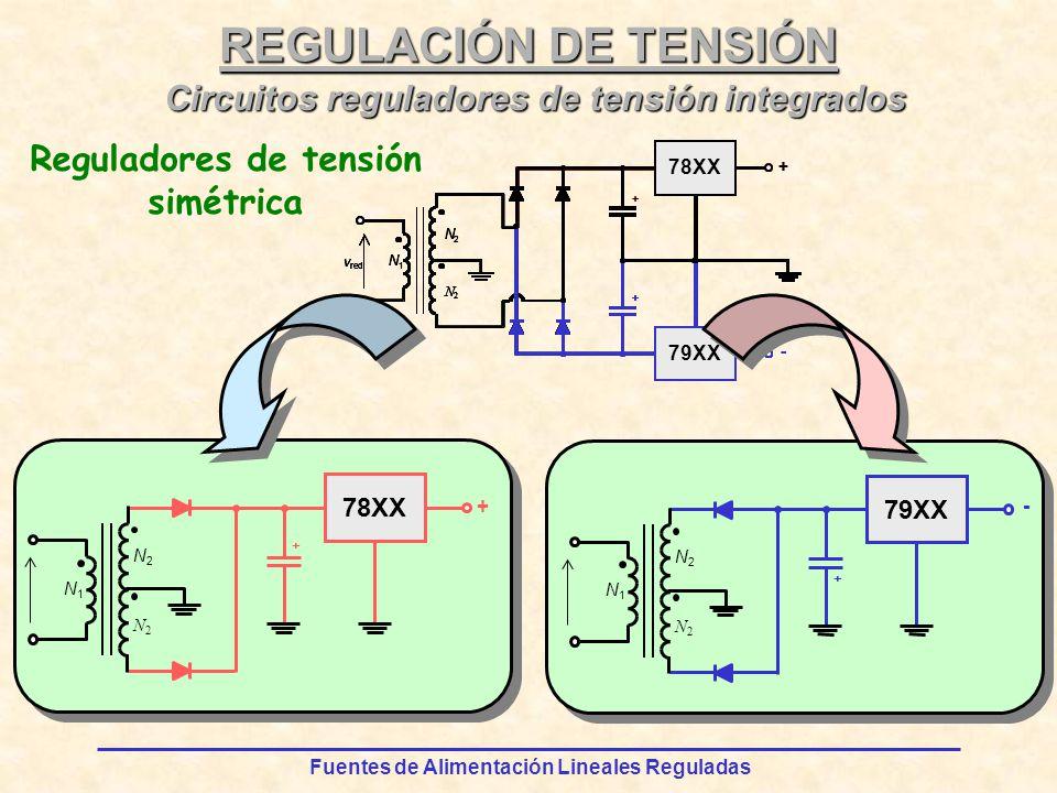 Fuentes de Alimentación Lineales Reguladas REGULACIÓN DE TENSIÓN N1N1 N2N2 N2N2 + 78XX + N1N1 N2N2 N2N2 + 79XX - Circuitos reguladores de tensión integrados Reguladores de tensión simétrica