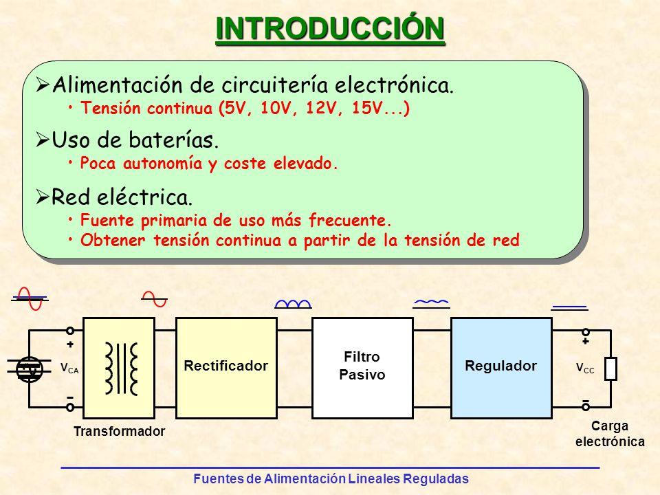 Fuentes de Alimentación Lineales Reguladas u s = · V z R 1 + R 2 R2R2 REGULACIÓN DE TENSIÓN R RLRL VzVz ueue Q1Q1 usus R2R2 R1R1 ueue Amplificador lineal no inversor.