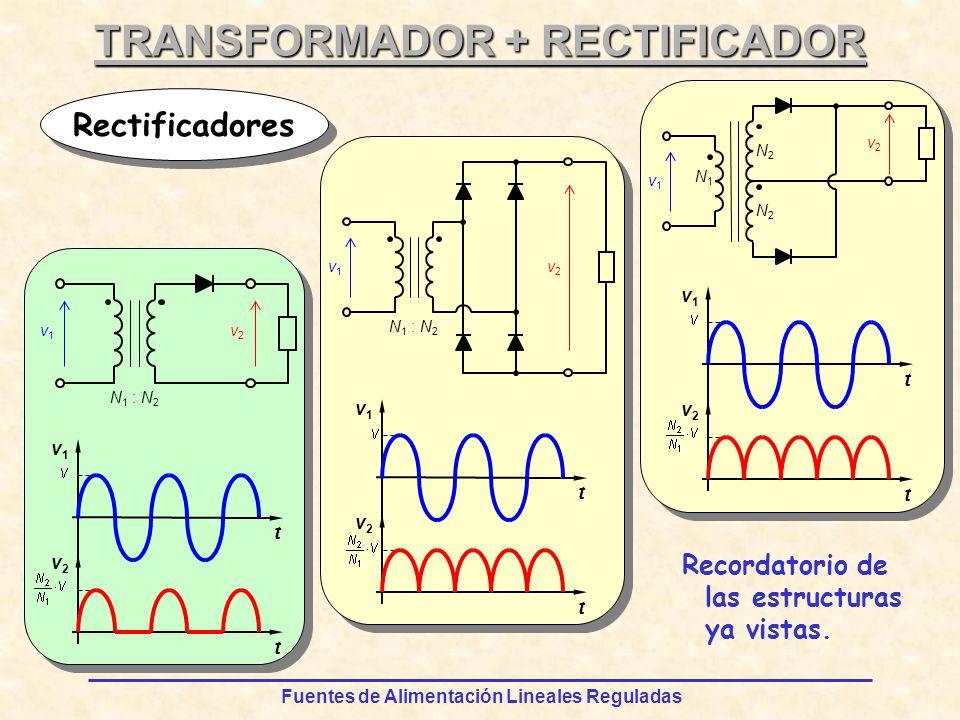 Fuentes de Alimentación Lineales Reguladas TRANSFORMADOR + RECTIFICADOR Rectificadores v1v1 v2v2 t t v1v1 v2v2 N 1 : N 2 v1v1 v2v2 N1N1 N2N2 N2N2 v1v1 v2v2 t t v1v1 v2v2 v1v1 v2v2 t t Recordatorio de las estructuras ya vistas.