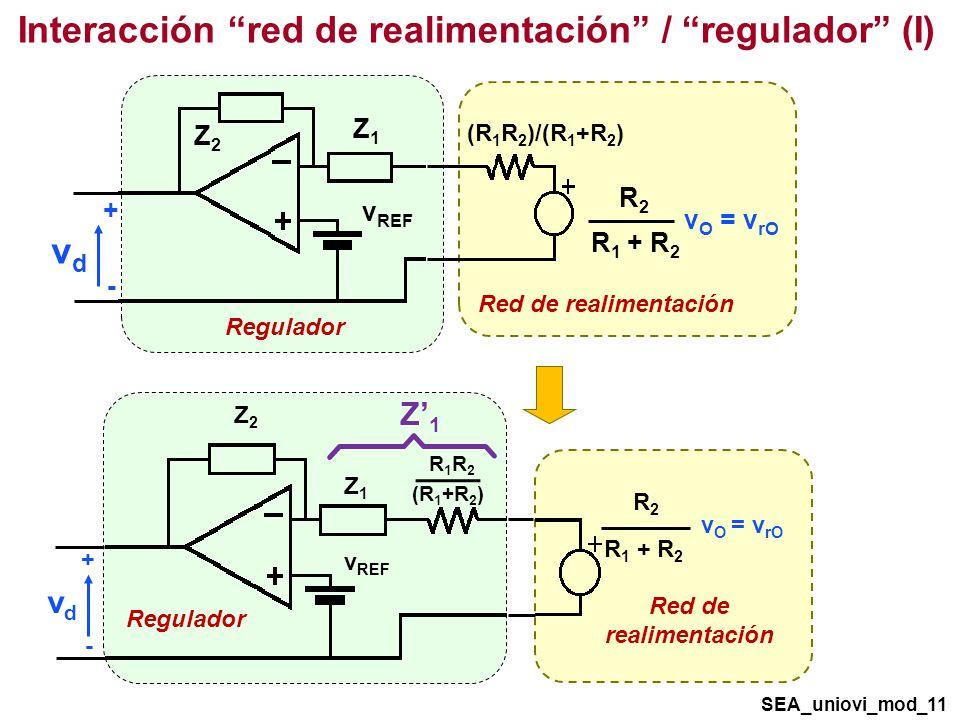 Regulador v REF vdvd + - Z2Z2 Red de realimentación R2R2 R 1 + R 2 v O = v rO Z1Z1 R1R2R1R2 (R 1 +R 2 ) Regulador v REF vdvd + - Z2Z2 Z1Z1 Red de realimentación (R 1 R 2 )/(R 1 +R 2 ) R2R2 R 1 + R 2 v O = v rO Interacción red de realimentación / regulador (I) Z1Z1 SEA_uniovi_mod_11