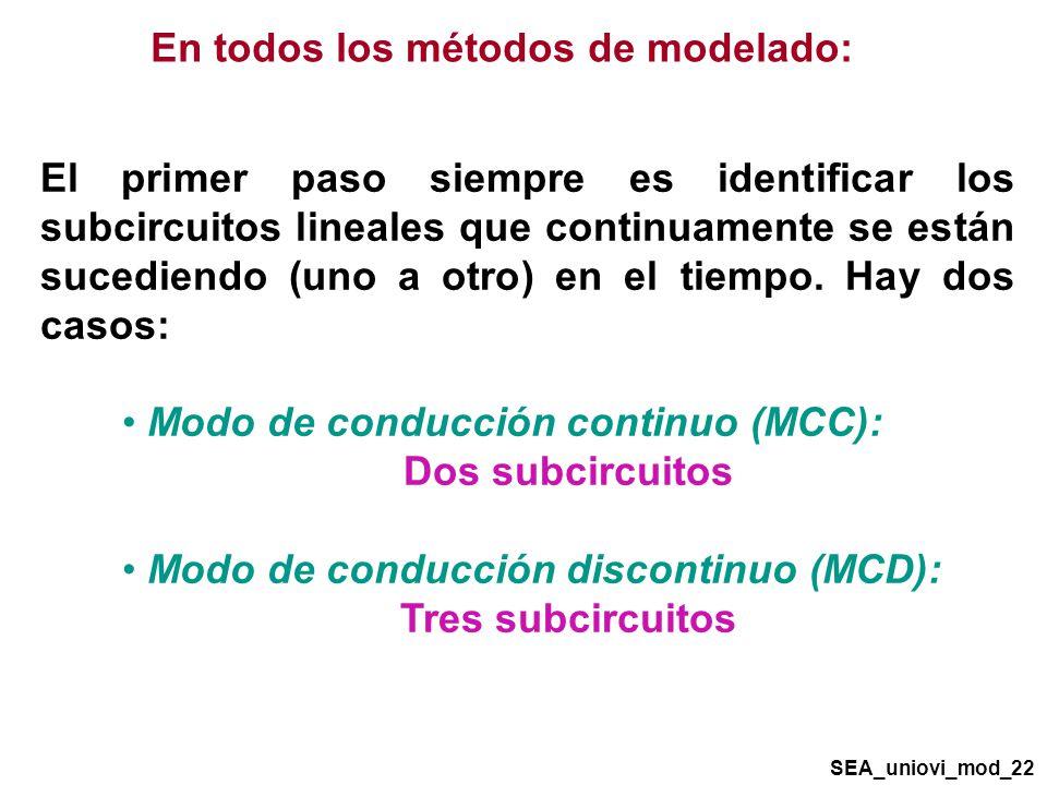 En todos los métodos de modelado: El primer paso siempre es identificar los subcircuitos lineales que continuamente se están sucediendo (uno a otro) en el tiempo.
