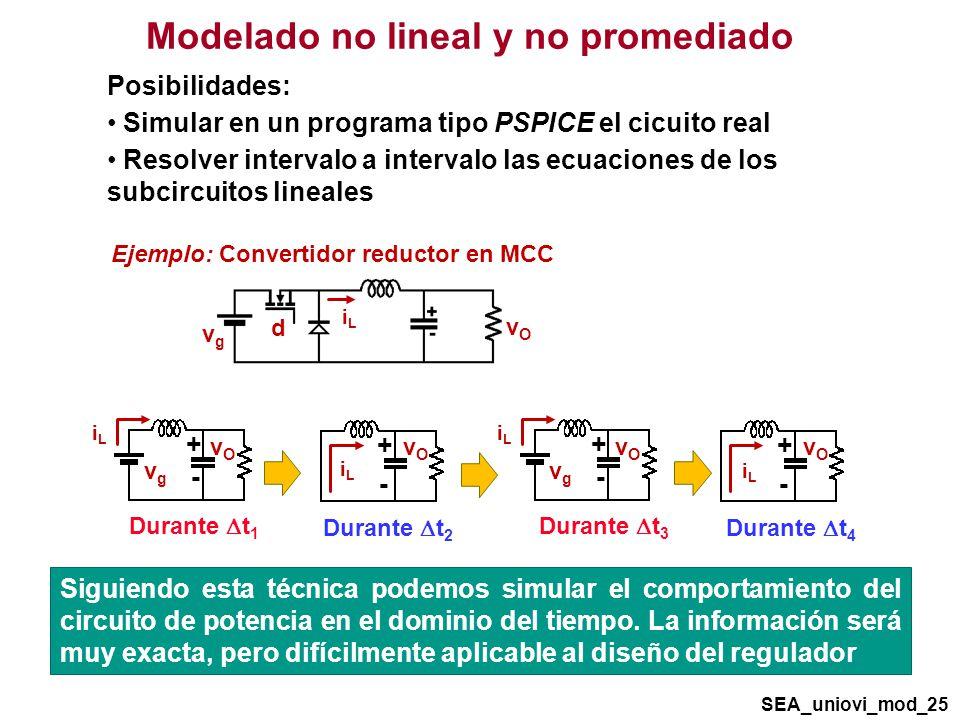 Modelado no lineal y no promediado Posibilidades: Simular en un programa tipo PSPICE el cicuito real Resolver intervalo a intervalo las ecuaciones de los subcircuitos lineales Siguiendo esta técnica podemos simular el comportamiento del circuito de potencia en el dominio del tiempo.