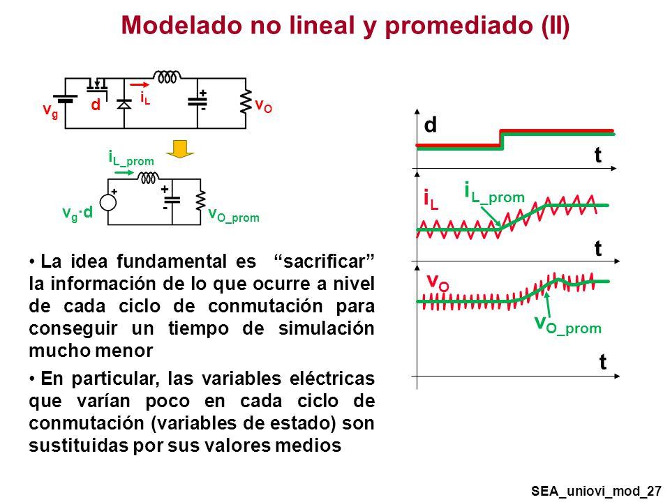 Modelado no lineal y promediado (II) La idea fundamental es sacrificar la información de lo que ocurre a nivel de cada ciclo de conmutación para conseguir un tiempo de simulación mucho menor En particular, las variables eléctricas que varían poco en cada ciclo de conmutación (variables de estado) son sustituidas por sus valores medios t t iLiL d vOvO t SEA_uniovi_mod_27 v O_prom i L_prom vgvg vOvO iLiL d v g ·d v O_prom i L_prom + -