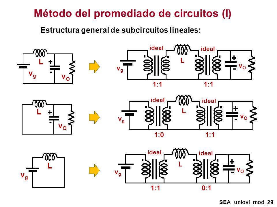 Estructura general de subcircuitos lineales: vgvg vOvO + - L vOvO - + L vgvg L Método del promediado de circuitos (I) 1:1 vgvg vOvO L ideal 1:01:1 vgvg vOvO L ideal 1:10:1 vgvg vOvO L ideal SEA_uniovi_mod_29
