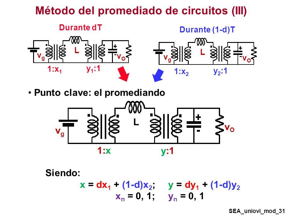 1:x 1 y 1 :1 vgvg vOvO L Durante dT 1:x 2 y 2 :1 vgvg vOvO L Durante (1-d)T Punto clave: el promediando 1:x y:1 vgvg vOvO L Siendo: x = dx 1 + (1-d)x 2 ; y = dy 1 + (1-d)y 2 x n = 0, 1; y n = 0, 1 Método del promediado de circuitos (III) SEA_uniovi_mod_31