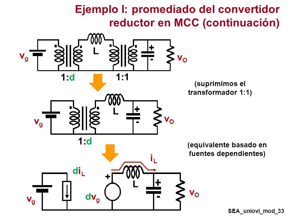 1:d vgvg vOvO 1:1 L 1:d vgvg vOvO L Ejemplo I: promediado del convertidor reductor en MCC (continuación) iLiL vgvg vOvO L diLdiL dvgdvg + SEA_uniovi_mod_33 (suprimimos el transformador 1:1) (equivalente basado en fuentes dependientes)