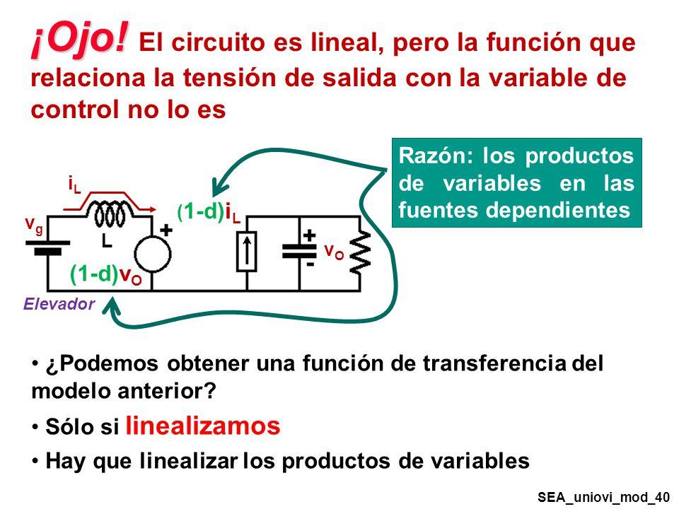 ¿Podemos obtener una función de transferencia del modelo anterior.