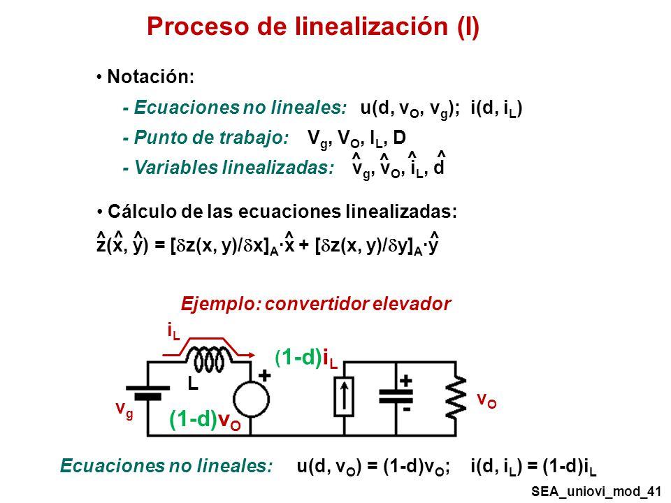 Cálculo de las ecuaciones linealizadas: z(x, y) = [ z(x, y)/ x] A ·x + [ z(x, y)/ y] A ·y ^ ^ ^ ^ ^ Proceso de linealización (I) Notación: - Ecuaciones no lineales: u(d, v O, v g ); i(d, i L ) - Punto de trabajo: V g, V O, I L, D - Variables linealizadas: v g, v O, i L, d ^ ^ ^ ^ Ecuaciones no lineales: u(d, v O ) = (1-d)v O ; i(d, i L ) = (1-d)i L iLiL vgvg vOvO L ( 1-d)i L (1-d)v O Ejemplo: convertidor elevador SEA_uniovi_mod_41