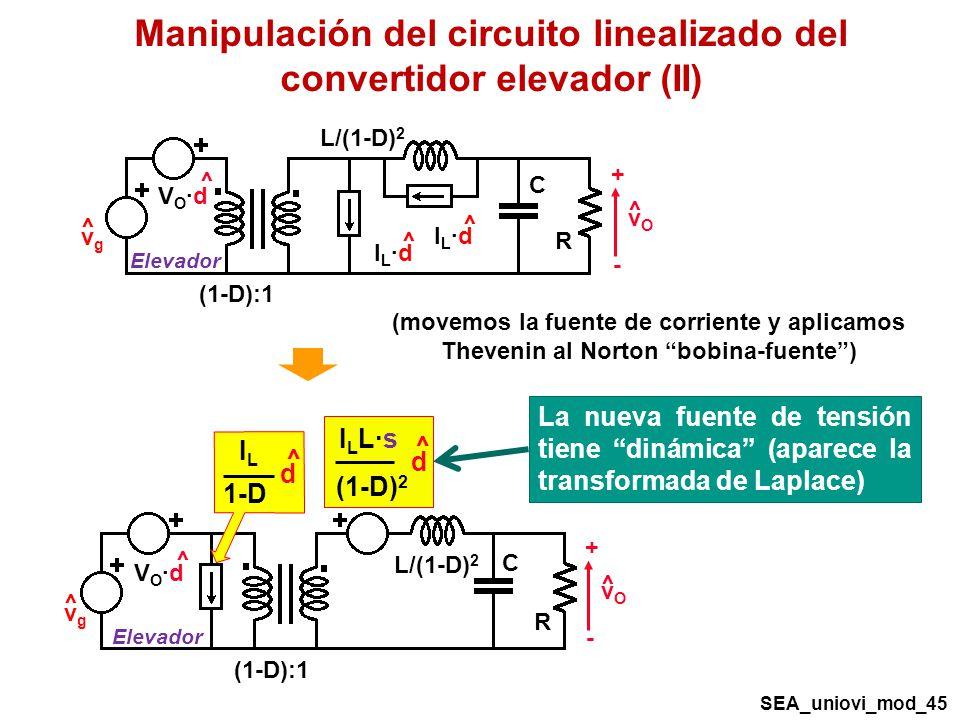 Manipulación del circuito linealizado del convertidor elevador (II) (movemos la fuente de corriente y aplicamos Thevenin al Norton bobina-fuente) R C vOvO + - ^ VO·dVO·d ^ vgvg ^ (1-D):1 Elevador L/(1-D) 2 IL·dIL·d ^ IL·dIL·d ^ SEA_uniovi_mod_45 R C vOvO + - ^ VO·dVO·d ^ vgvg ^ (1-D):1 Elevador L/(1-D) 2 (1-D) 2 I L L·s ^ d ILIL 1-D ^ d La nueva fuente de tensión tiene dinámica (aparece la transformada de Laplace)