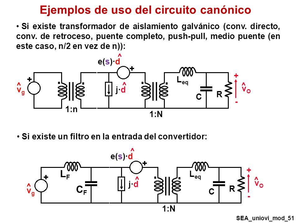 Ejemplos de uso del circuito canónico R C 1:N L eq vOvO + - ^ ^ e(s)·d ^ j·d vgvg ^ 1:n Si existe transformador de aislamiento galvánico (conv.
