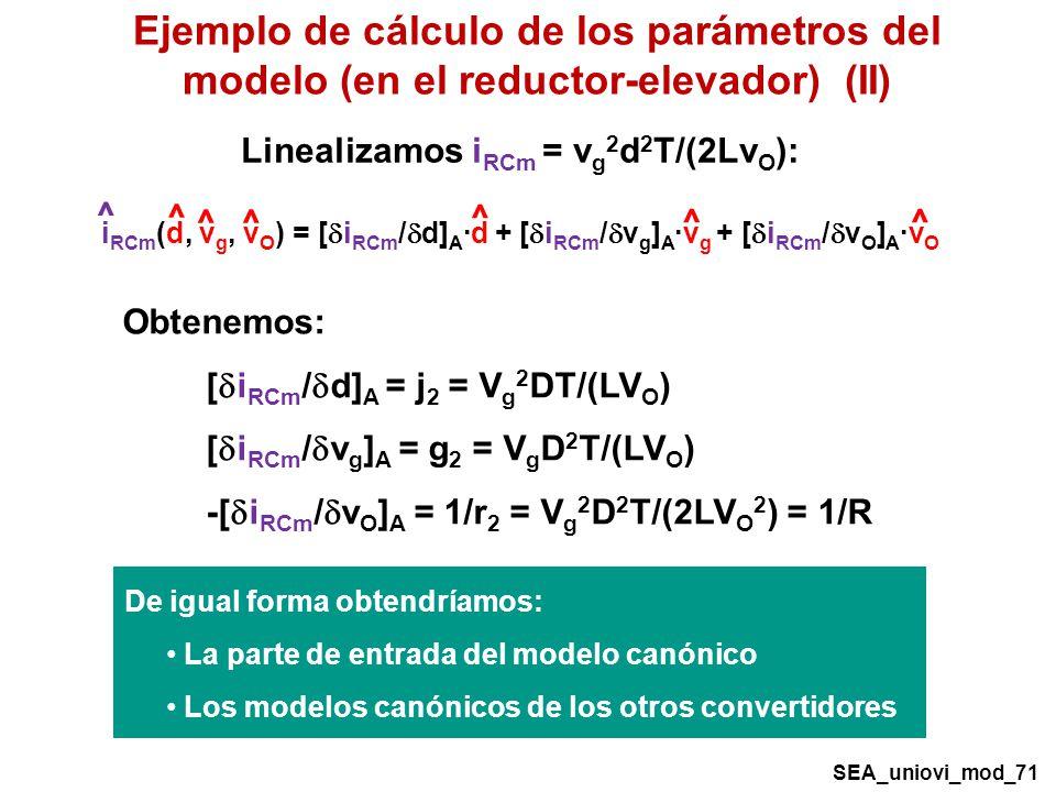 Obtenemos: [ i RCm / d] A = j 2 = V g 2 DT/(LV O ) [ i RCm / v g ] A = g 2 = V g D 2 T/(LV O ) -[ i RCm / v O ] A = 1/r 2 = V g 2 D 2 T/(2LV O 2 ) = 1/R Ejemplo de cálculo de los parámetros del modelo (en el reductor-elevador) (II) i RCm (d, v g, v O ) = [ i RCm / d] A ·d + [ i RCm / v g ] A ·v g + [ i RCm / v O ] A ·v O ^ ^ ^ ^ ^ ^ ^ Linealizamos i RCm = v g 2 d 2 T/(2Lv O ): De igual forma obtendríamos: La parte de entrada del modelo canónico Los modelos canónicos de los otros convertidores SEA_uniovi_mod_71
