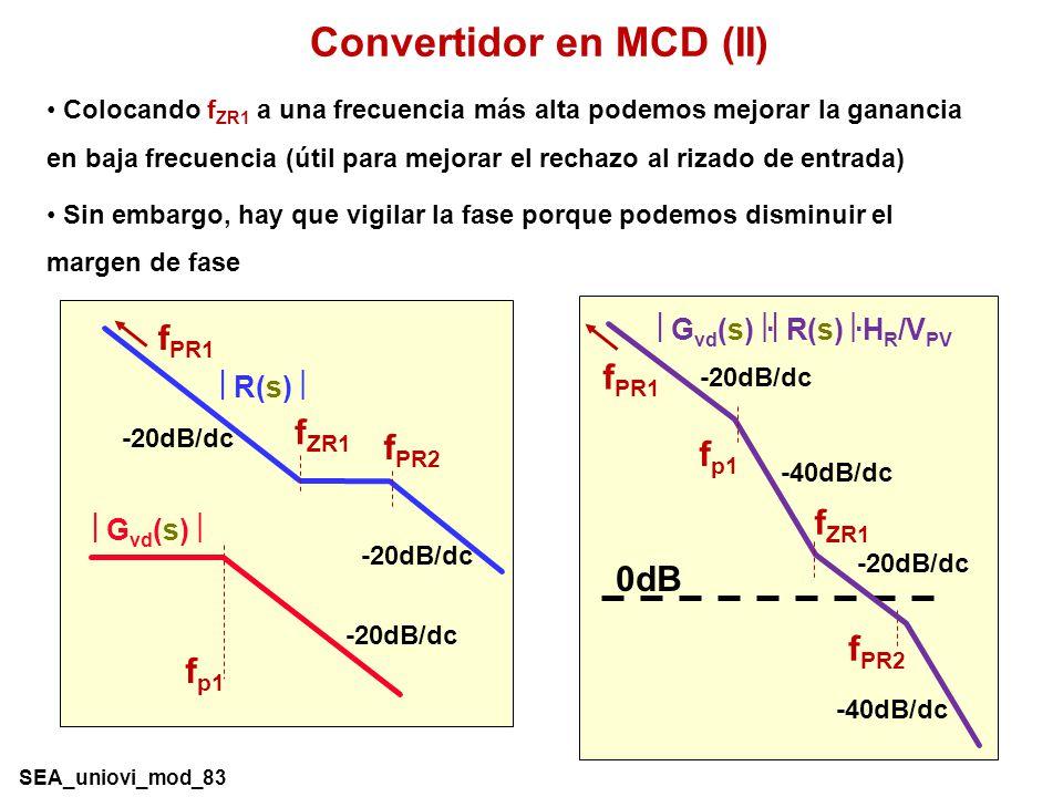 f p1 G vd (s) -20dB/dc R(s) f ZR1 f PR2 f PR1 -20dB/dc f PR2 f PR1 -20dB/dc -40dB/dc 0dB G vd (s) · R(s) ·H R /V PV -40dB/dc -20dB/dc f p1 f ZR1 Colocando f ZR1 a una frecuencia más alta podemos mejorar la ganancia en baja frecuencia (útil para mejorar el rechazo al rizado de entrada) Sin embargo, hay que vigilar la fase porque podemos disminuir el margen de fase SEA_uniovi_mod_83 Convertidor en MCD (II)