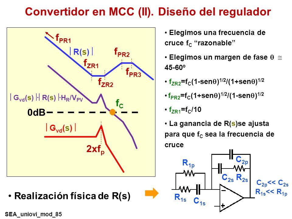 R(s) f ZR1 f PR3 f PR1 f ZR2 f PR2 2xf p G vd (s) G vd (s) · R(s) ·H R /V PV 0dB fCfC Elegimos una frecuencia de cruce f C razonable Elegimos un margen de fase 45-60º f ZR2 =f C (1-sen ) 1/2 /(1+sen ) 1/2 f PR2 =f C (1+sen ) 1/2 /(1-sen ) 1/2 f ZR1 =f C /10 La ganancia de R(s)se ajusta para que f C sea la frecuencia de cruce R 1p R 1s C 1s C 2s C 2p R 2s C 2p << C 2s R 1s << R 1p Realización física de R(s) SEA_uniovi_mod_85 Convertidor en MCC (II).
