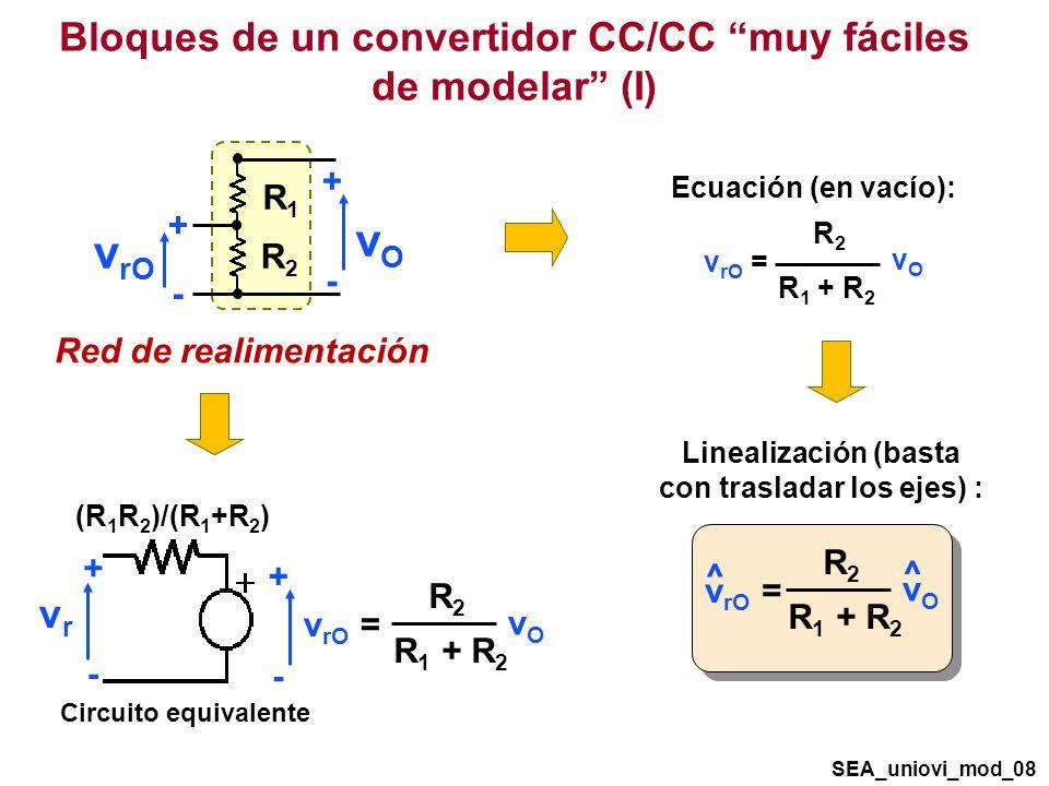 Bloques de un convertidor CC/CC muy fáciles de modelar (I) Red de realimentación vOvO v rO + - + - R1R1 R2R2 R2R2 R 1 + R 2 v rO = vOvO Ecuación (en vacío): R2R2 R 1 + R 2 v rO = ^ vOvO ^ Linealización (basta con trasladar los ejes) : (R 1 R 2 )/(R 1 +R 2 ) + - vrvr + - R2R2 R 1 + R 2 v rO = vOvO Circuito equivalente SEA_uniovi_mod_08